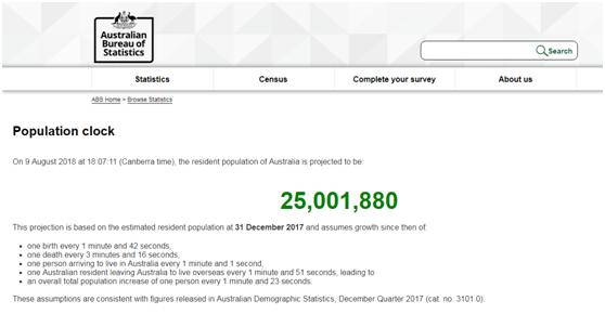 人口破2500万,澳大利亚欲进一步抬高移民门槛